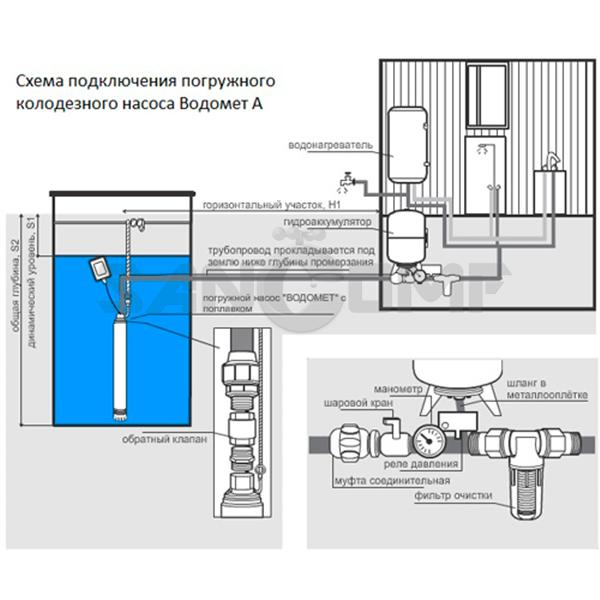 Схема подачи воды в дом через насосную станцию