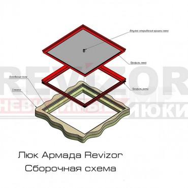Люк ревизионный напольный от ГК «Колизей Технологий» Армада 50 REVIZOR