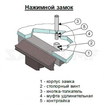 Люк ревизионный напольный ППК Практика Портал