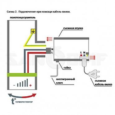 Полотенцесушитель электрический ПК Ника (Nika) ЛТ (г2) 80x50 с греющим кабелем