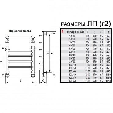 Электрический полотенцесушитель «ПК НИКА» (PK NIKA) ЛП (г2)