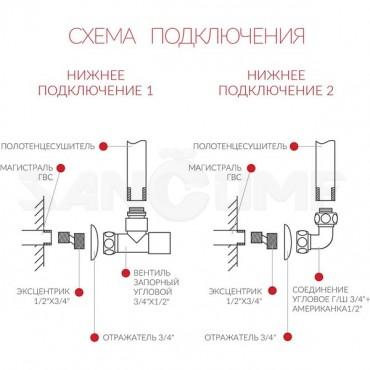 Водяной полотенцесушитель Terminus Вента