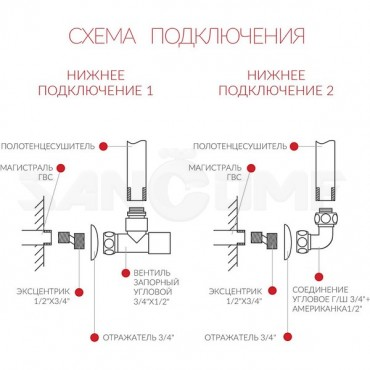 Водяной полотенцесушитель Terminus Вента Люкс