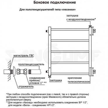 Водяной полотенцесушитель Terminus Вега (боковое подключение)