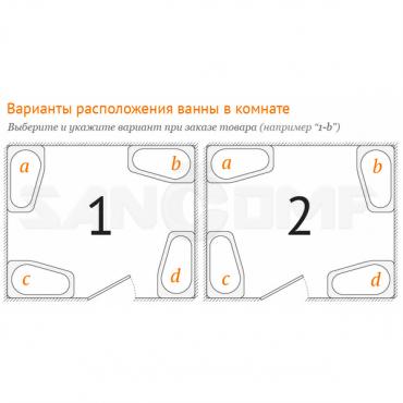 Радомир Мелани (Melani) 1400Х950 акриловая ванна