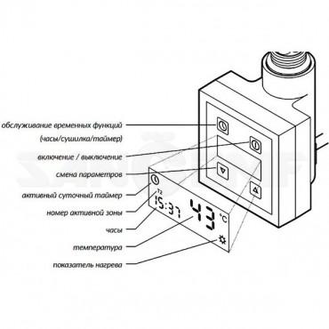 Блок управления TERMA KTX3 MS белый