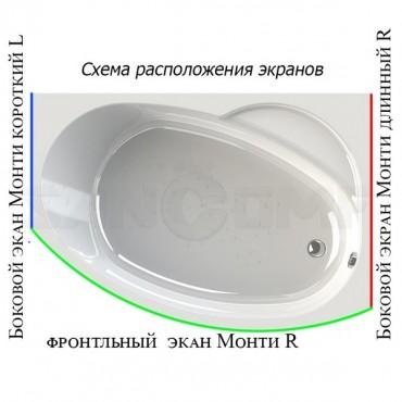 Радомир Монти (Monti) 1500Х1050 акриловая ванна