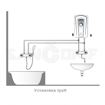 AEG RMC 55 проточный водонагреватель