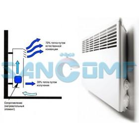 Электроконвекторы отопления: конструкция и преимущества использования