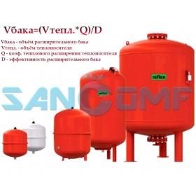 Купить расширительный бак для отопления в Москве