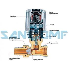 Термоголовки для радиаторов: конструкция и принцип работы